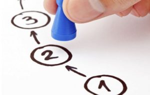 Vision commune et objectifs concrets